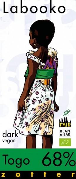 68% Togo